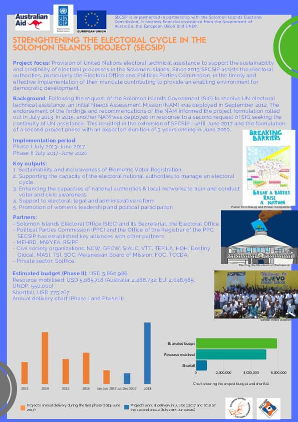 ec-undp-jtf-solomons-islands-resources-secsip-1-pager-14-feb