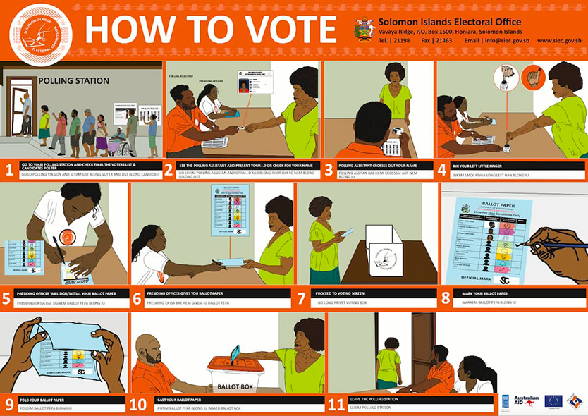ec-unpd-secsip-how-to-vote-poster